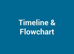 Timeline & Flowchart